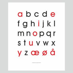 Plakat med minuskler