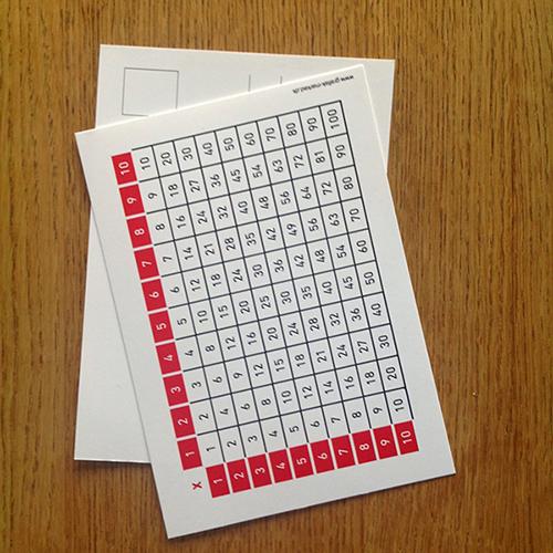 Postkort med den lille tabel 2