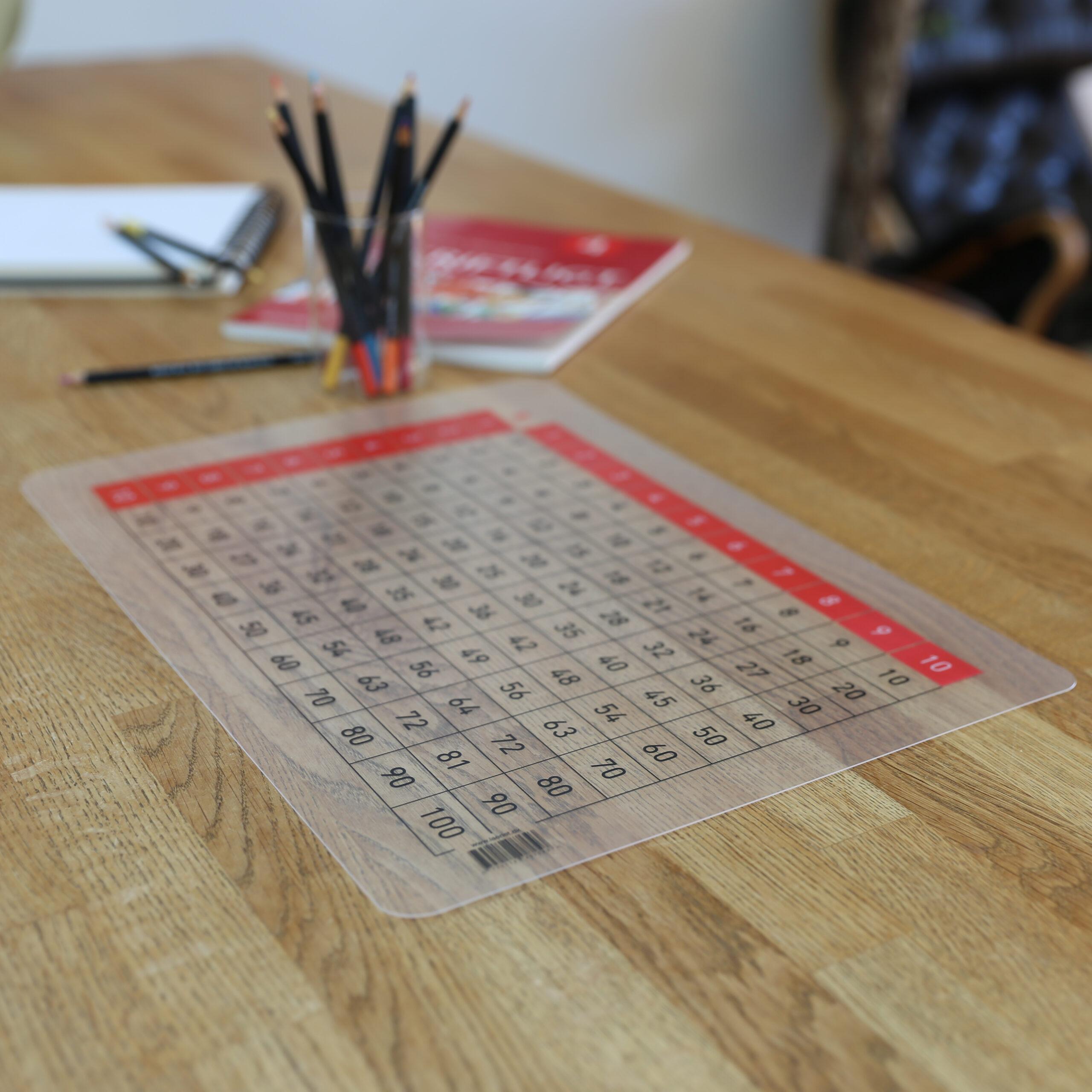 Den lille tabel 1